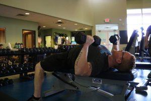 Full-body Strength Training or Body part Splits?